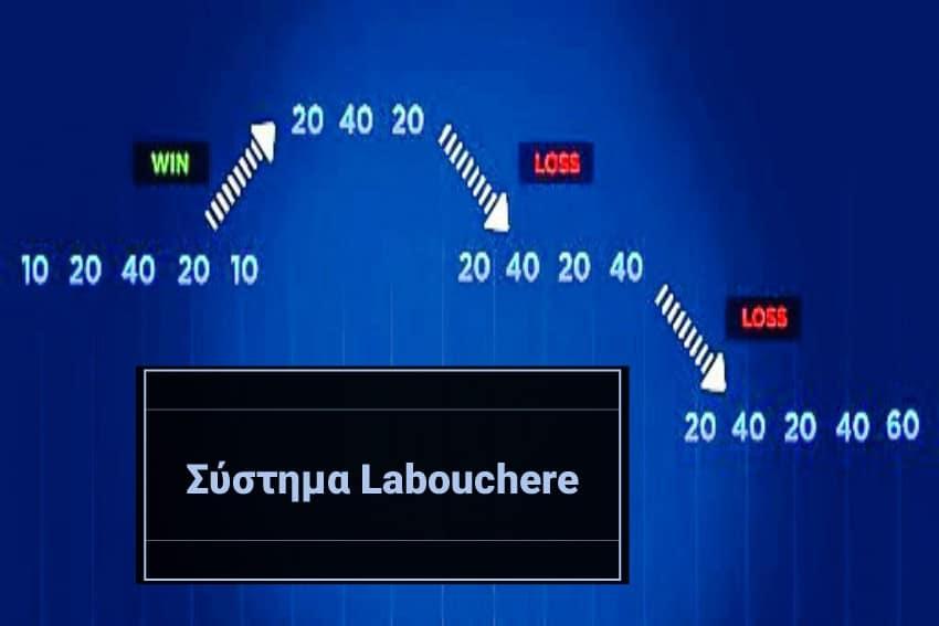 Labouchere